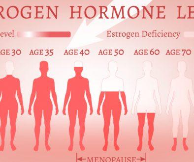 Oestrogen